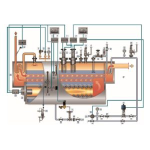 Electronic Boiler Systems